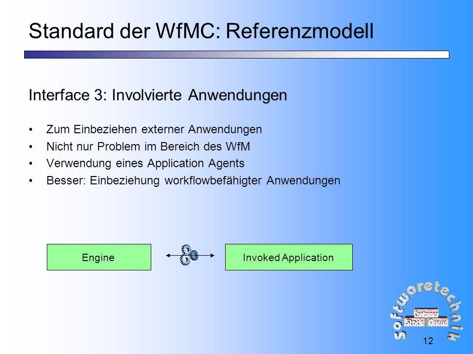 12 Standard der WfMC: Referenzmodell Interface 3: Involvierte Anwendungen Zum Einbeziehen externer Anwendungen Nicht nur Problem im Bereich des WfM Verwendung eines Application Agents Besser: Einbeziehung workflowbefähigter Anwendungen Engine Invoked Application