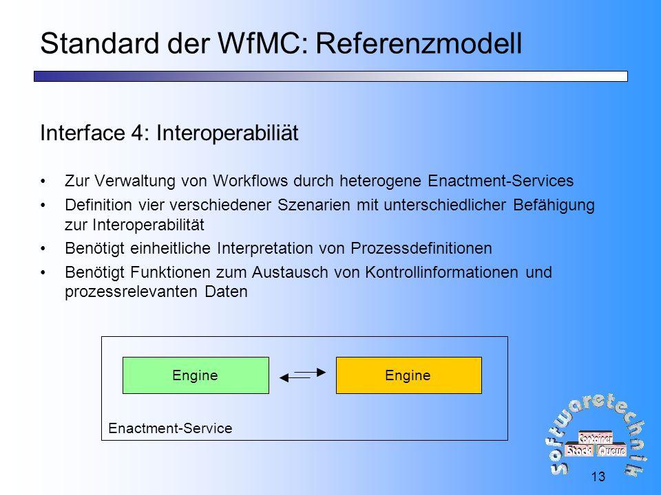 13 Standard der WfMC: Referenzmodell Interface 4: Interoperabiliät Zur Verwaltung von Workflows durch heterogene Enactment-Services Definition vier verschiedener Szenarien mit unterschiedlicher Befähigung zur Interoperabilität Benötigt einheitliche Interpretation von Prozessdefinitionen Benötigt Funktionen zum Austausch von Kontrollinformationen und prozessrelevanten Daten Engine Enactment-Service
