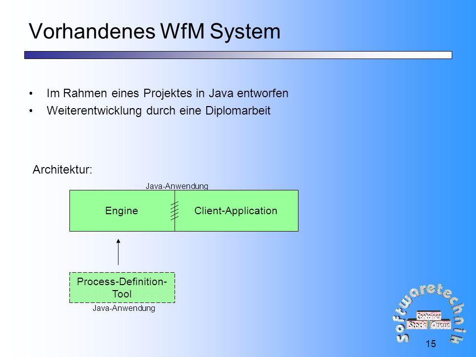 15 Vorhandenes WfM System Im Rahmen eines Projektes in Java entworfen Weiterentwicklung durch eine Diplomarbeit EngineClient-Application Process-Definition- Tool Architektur: Java-Anwendung