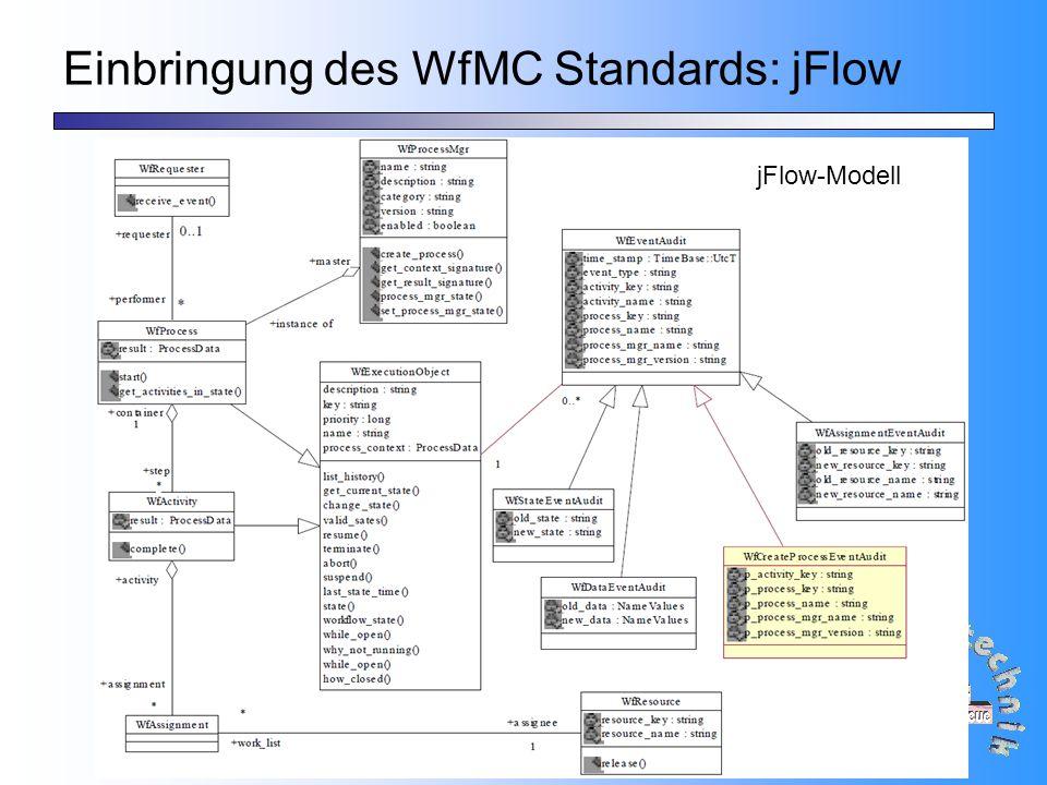 19 Einbringung des WfMC Standards: jFlow jFlow-Modell