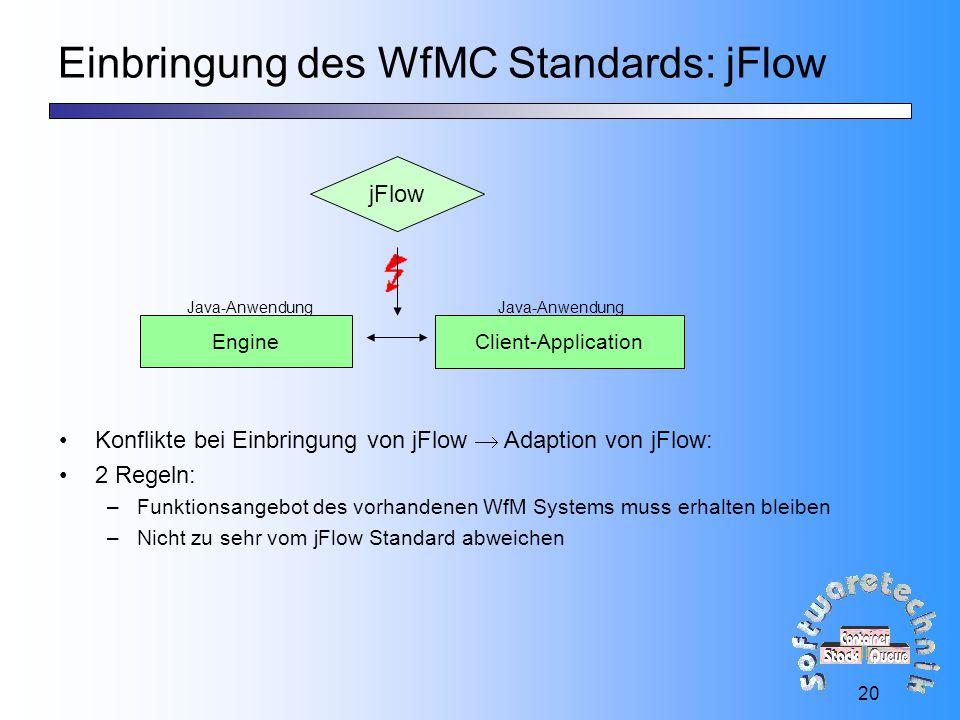 20 Einbringung des WfMC Standards: jFlow Konflikte bei Einbringung von jFlow  Adaption von jFlow: 2 Regeln: –Funktionsangebot des vorhandenen WfM Systems muss erhalten bleiben –Nicht zu sehr vom jFlow Standard abweichen Engine Client-Application Java-Anwendung jFlow