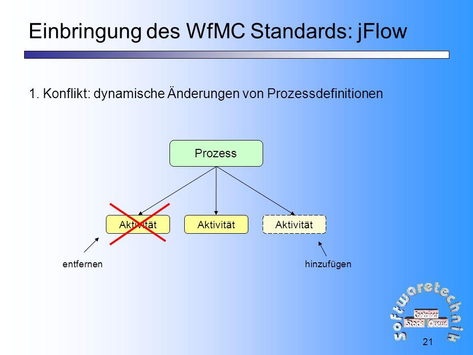 21 Einbringung des WfMC Standards: jFlow 1.