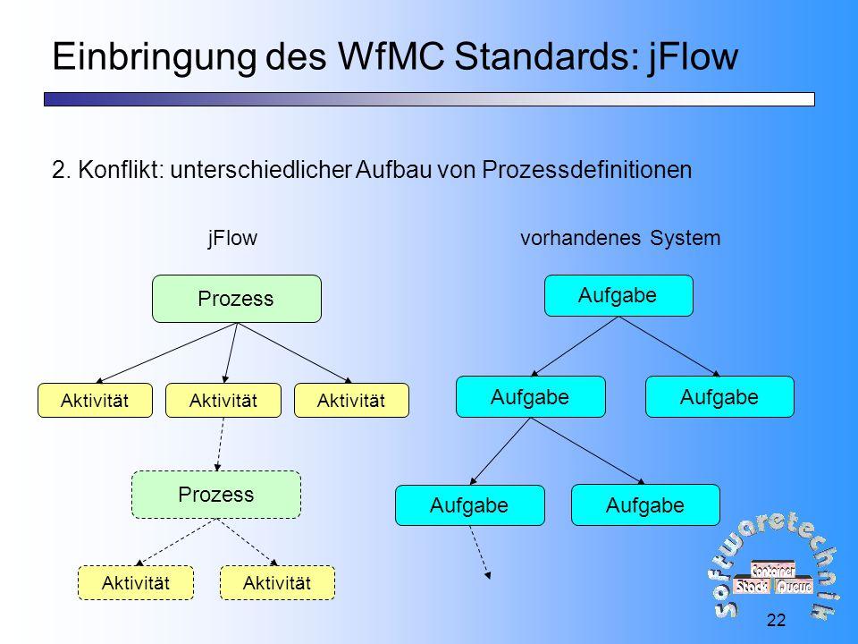 22 Einbringung des WfMC Standards: jFlow 2.