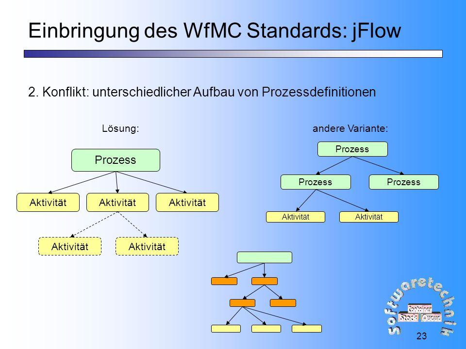 23 Einbringung des WfMC Standards: jFlow 2.