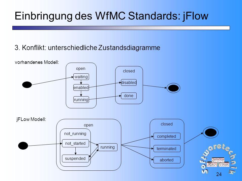 24 Einbringung des WfMC Standards: jFlow 3.