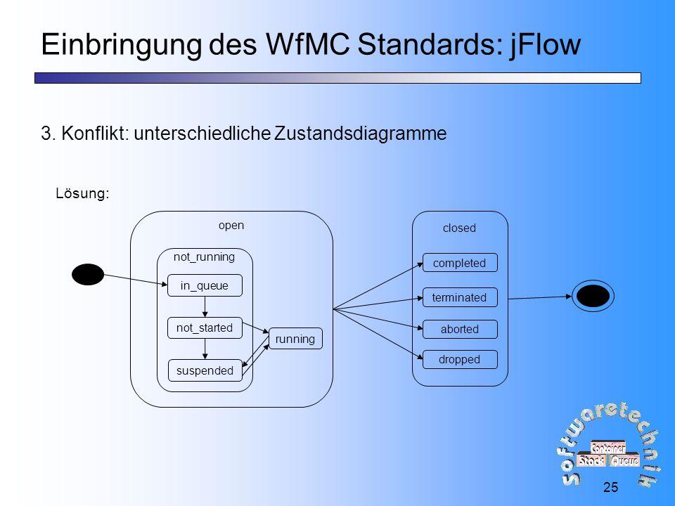 25 Einbringung des WfMC Standards: jFlow 3.