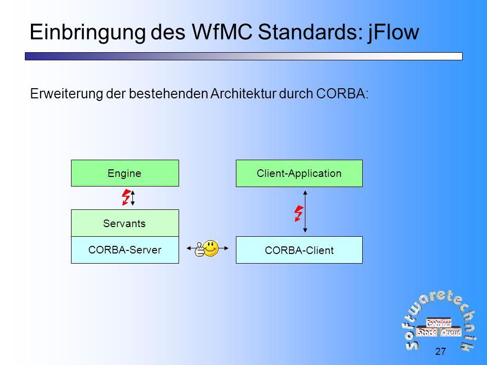 27 Einbringung des WfMC Standards: jFlow Erweiterung der bestehenden Architektur durch CORBA: Engine Client-Application CORBA-Client CORBA-Server Servants