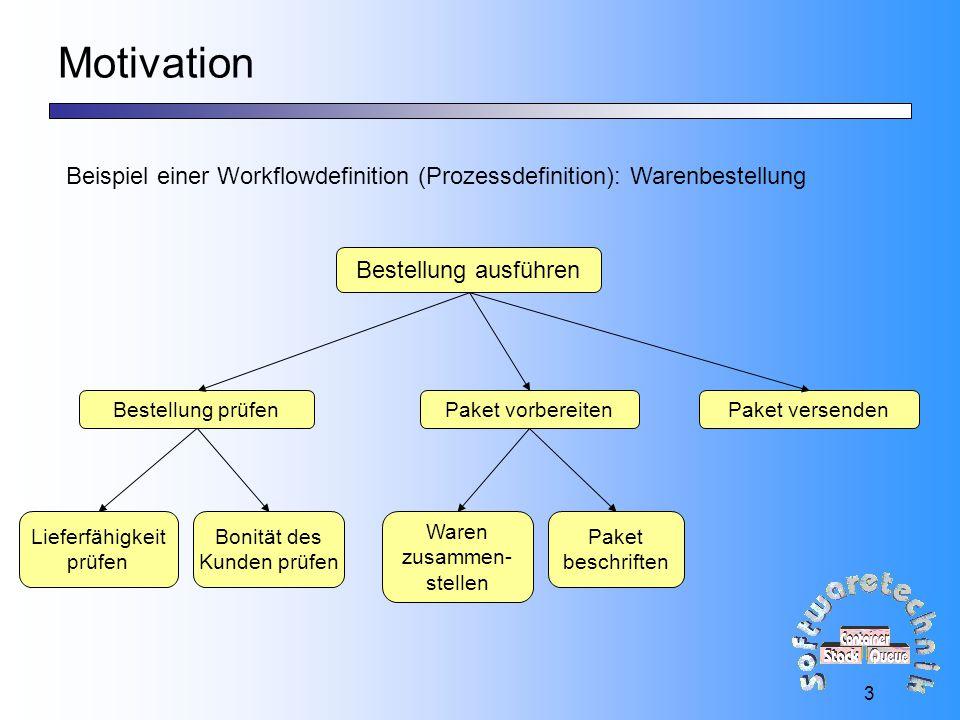 3 Motivation Beispiel einer Workflowdefinition (Prozessdefinition): Warenbestellung Bestellung ausführen Bestellung prüfen Lieferfähigkeit prüfen Bonität des Kunden prüfen Paket vorbereiten Waren zusammen- stellen Paket beschriften Paket versenden