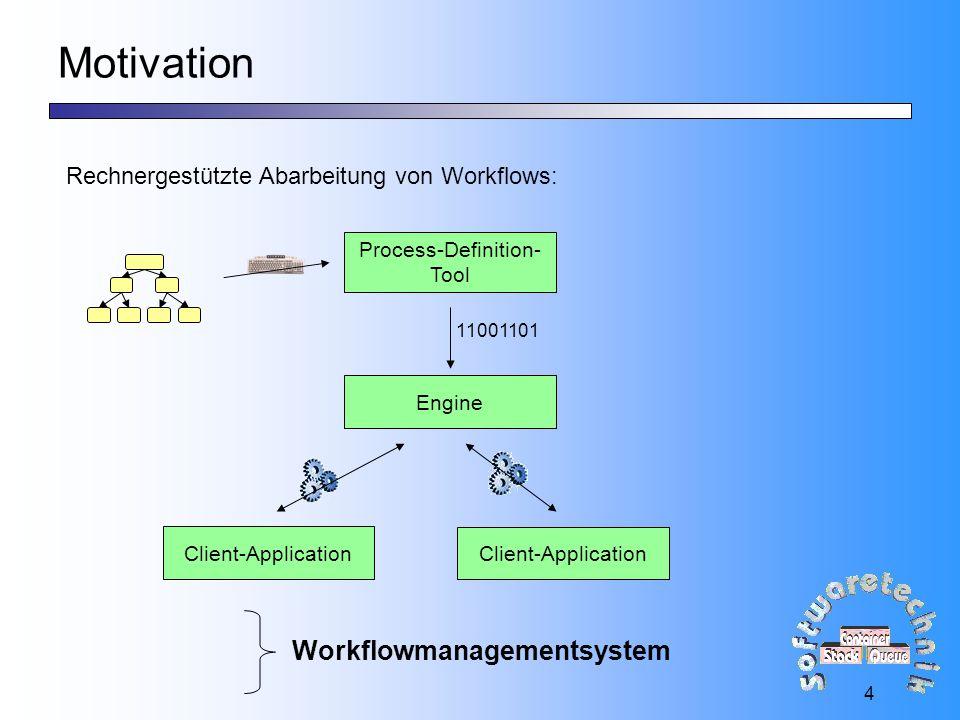 4 Motivation Rechnergestützte Abarbeitung von Workflows: Process-Definition- Tool Engine 11001101 Client-Application Workflowmanagementsystem