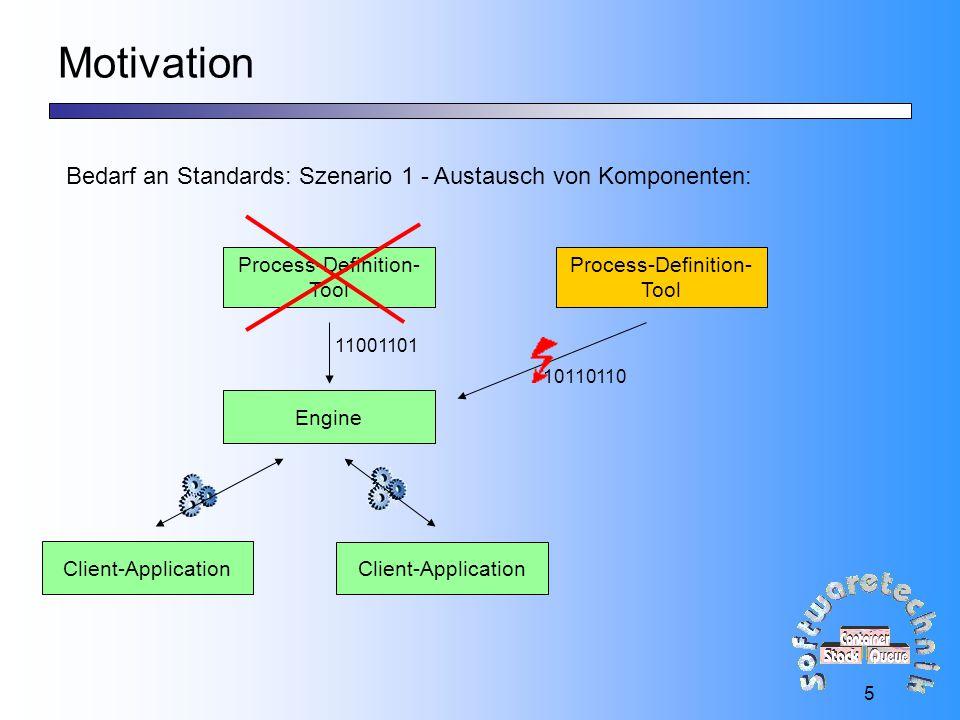 16 Einbringung des WfMC Standards 1.: Anpassung der Architektur: EngineClient-Application Engine Client-Application Java-Anwendung