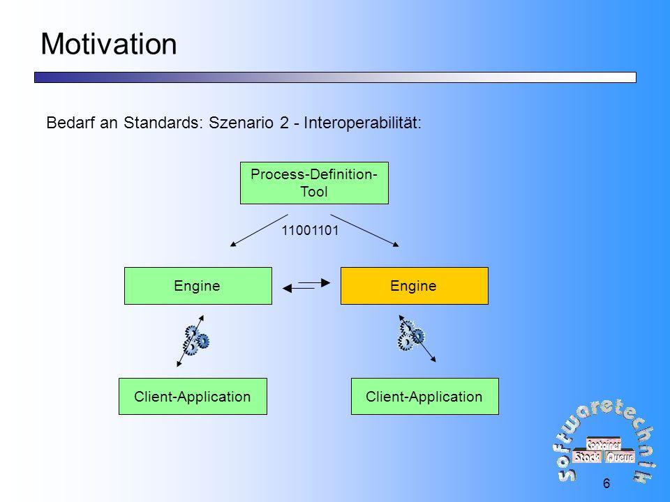 6 Motivation Bedarf an Standards: Szenario 2 - Interoperabilität: Process-Definition- Tool Engine 11001101 Client-Application Engine