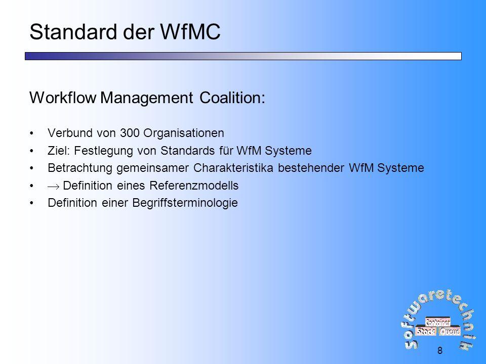 9 Standard der WfMC Referenzmodell: