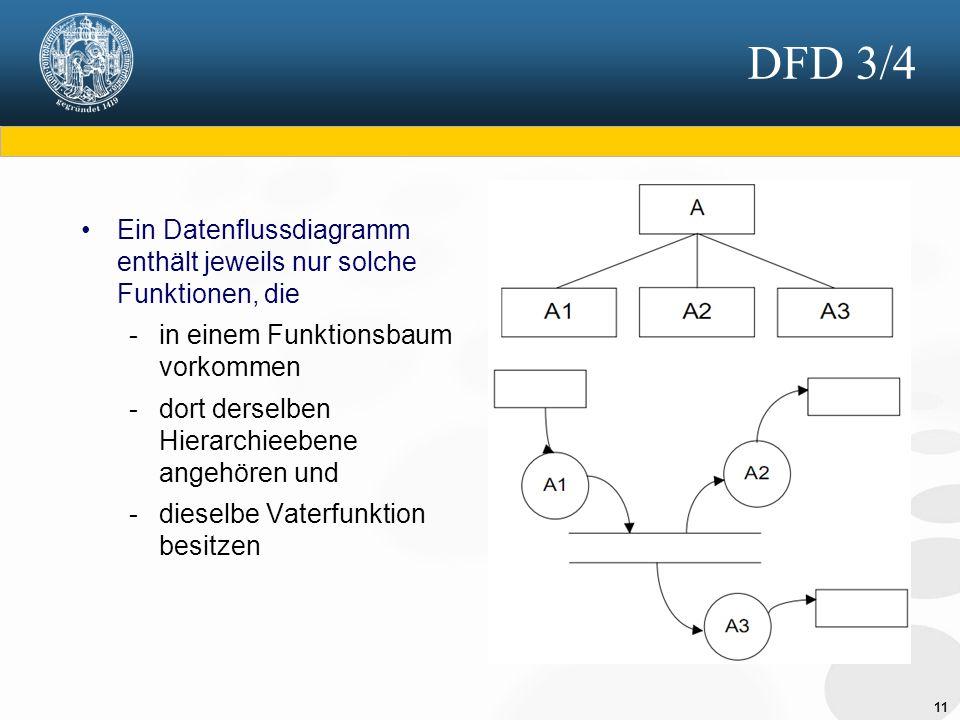 11 DFD 3/4 Ein Datenflussdiagramm enthält jeweils nur solche Funktionen, die - in einem Funktionsbaum vorkommen - dort derselben Hierarchieebene angehören und - dieselbe Vaterfunktion besitzen