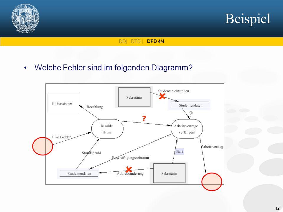 12 Beispiel Welche Fehler sind im folgenden Diagramm   DD| DTD | DFD 4/4
