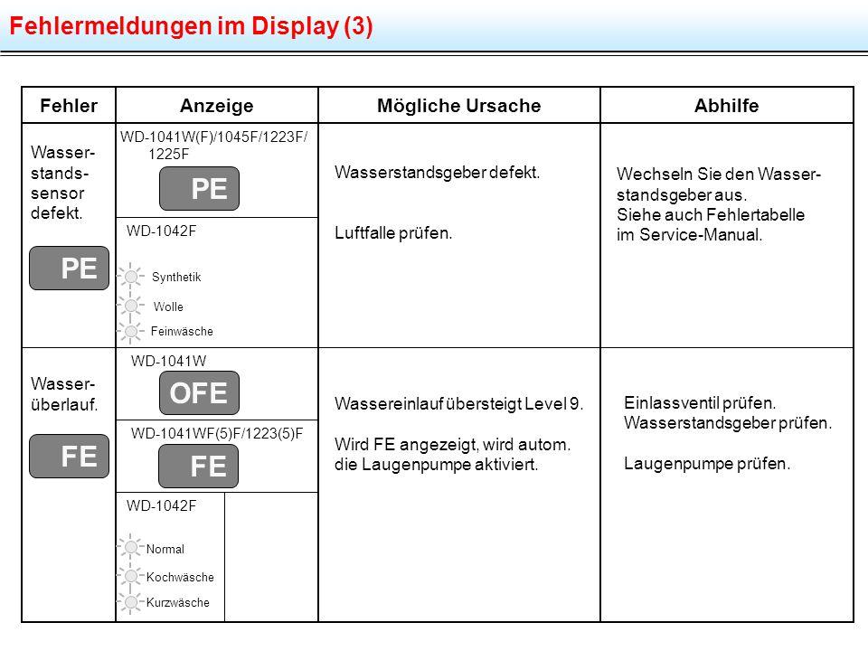 Fehlermeldungen im Display (3) FehlerMögliche UrsacheAbhilfeAnzeige Wasser- stands- sensor defekt. WD-1041W(F)/1045F/1223F/ 1225F WD-1042F Wasser- übe