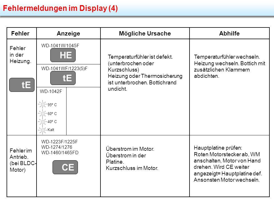 Fehlermeldungen im Display (4) FehlerMögliche UrsacheAbhilfeAnzeige Fehler in der Heizung. Fehler im Antrieb. (bei BLDC- Motor) WD-1041W/1045F tE HE W