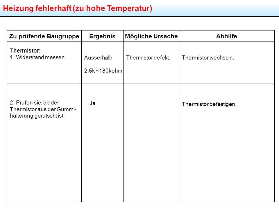Heizung fehlerhaft (zu hohe Temperatur) Zu prüfende BaugruppeMögliche UrsacheAbhilfe Thermistor: 1. Widerstand messen. 2. Prüfen sie, ob der Thermisto