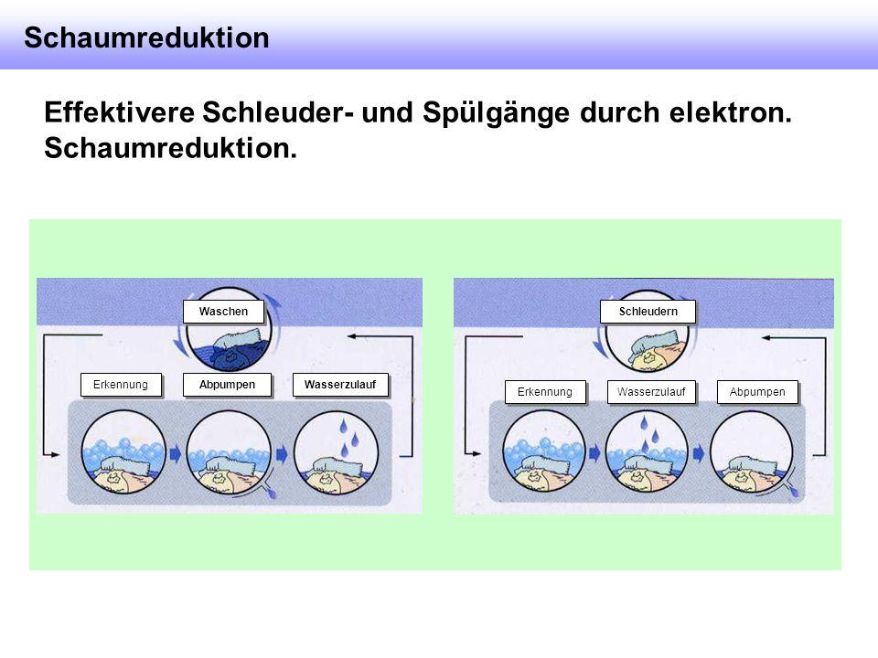 Schaumreduktion Effektivere Schleuder- und Spülgänge durch elektron. Schaumreduktion. Abpumpen Waschen Wasserzulauf Erkennung Wasserzulauf Abpumpen Sc