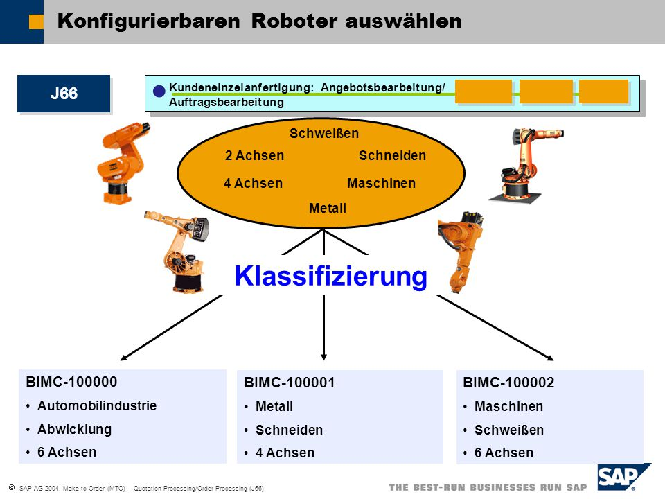  SAP AG 2004, Make-to-Order (MTO) – Quotation Processing/Order Processing (J66) Konfigurierbaren Roboter auswählen J66 BIMC-100000 Automobilindustrie