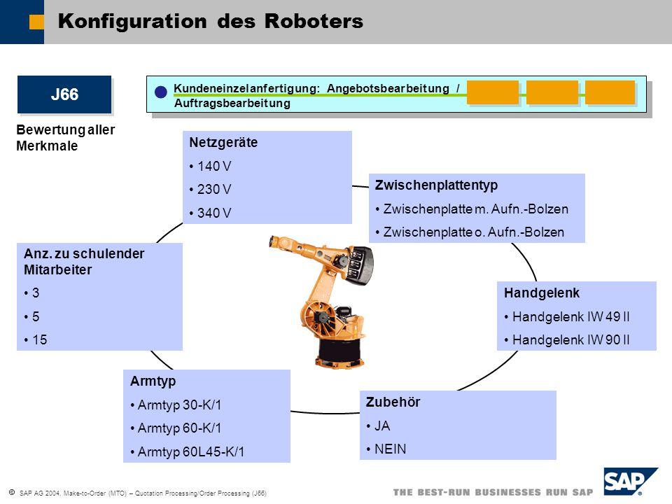  SAP AG 2004, Make-to-Order (MTO) – Quotation Processing/Order Processing (J66) Konfiguration des Roboters Handgelenk Handgelenk IW 49 II Handgelenk