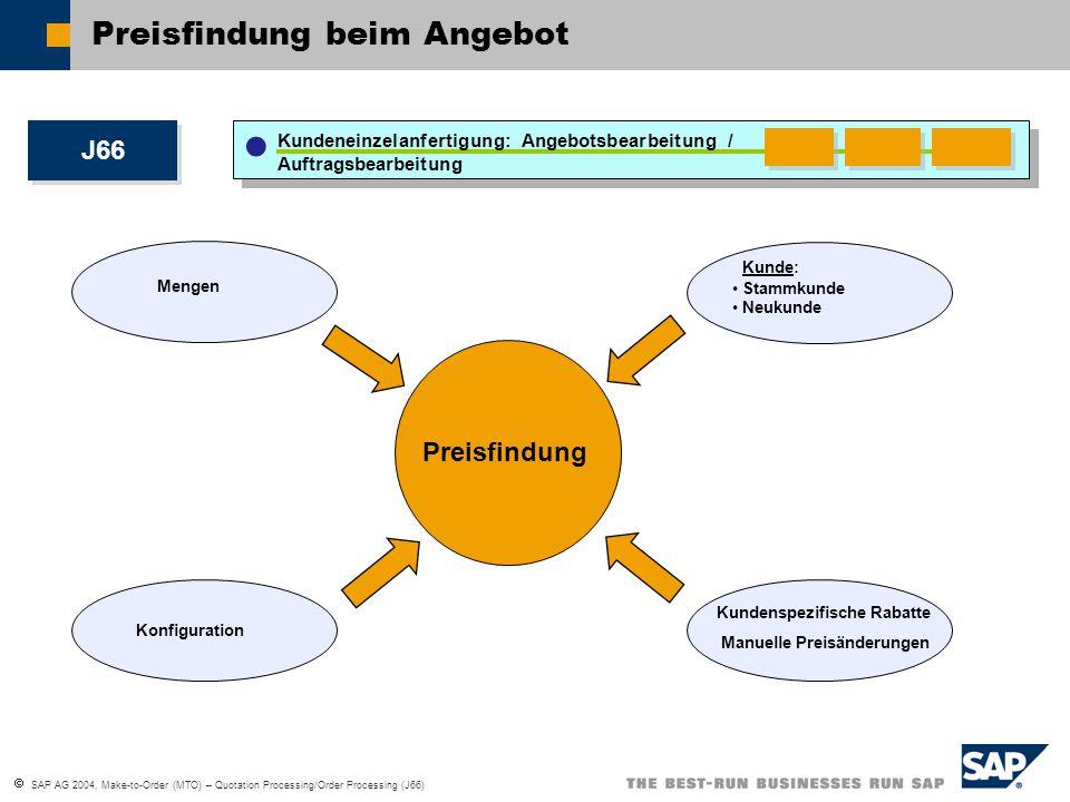  SAP AG 2004, Make-to-Order (MTO) – Quotation Processing/Order Processing (J66) Preisfindung beim Angebot J66 Preisfindung Konfiguration Kunde: Stamm