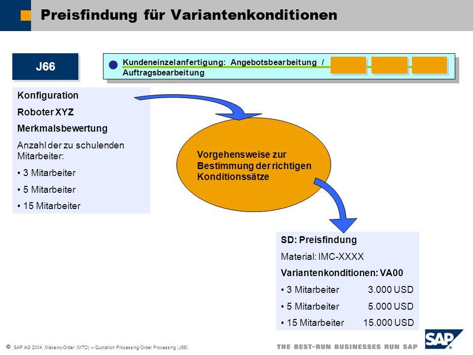  SAP AG 2004, Make-to-Order (MTO) – Quotation Processing/Order Processing (J66) Preisfindung für Variantenkonditionen J66 Konfiguration Roboter XYZ M