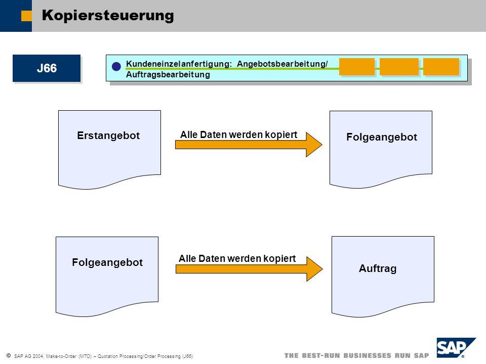  SAP AG 2004, Make-to-Order (MTO) – Quotation Processing/Order Processing (J66) Kopiersteuerung Erstangebot Folgeangebot Auftrag Folgeangebot Alle Da