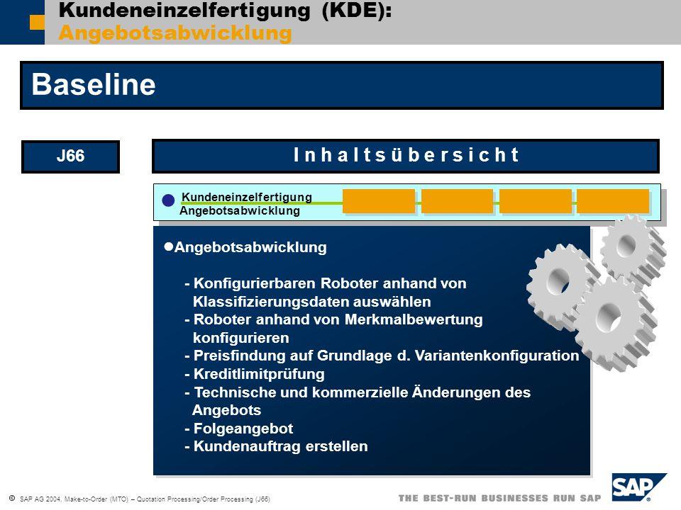  SAP AG 2004, Make-to-Order (MTO) – Quotation Processing/Order Processing (J66) Kundeneinzelfertigung (KDE): Angebotsabwicklung Machinery and Equipme