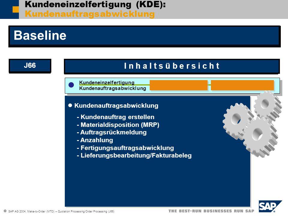  SAP AG 2004, Make-to-Order (MTO) – Quotation Processing/Order Processing (J66) Kundeneinzelfertigung (KDE): Kundenauftragsabwicklung Machinery and E