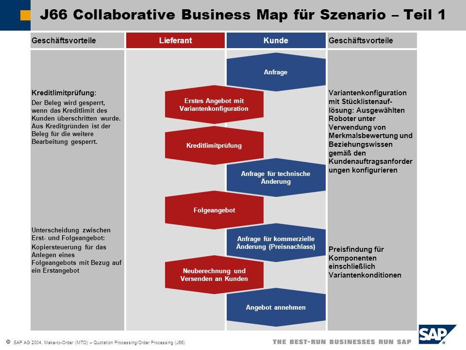  SAP AG 2004, Make-to-Order (MTO) – Quotation Processing/Order Processing (J66) J66 Collaborative Business Map für Szenario – Teil 1 Geschäftsvorteil
