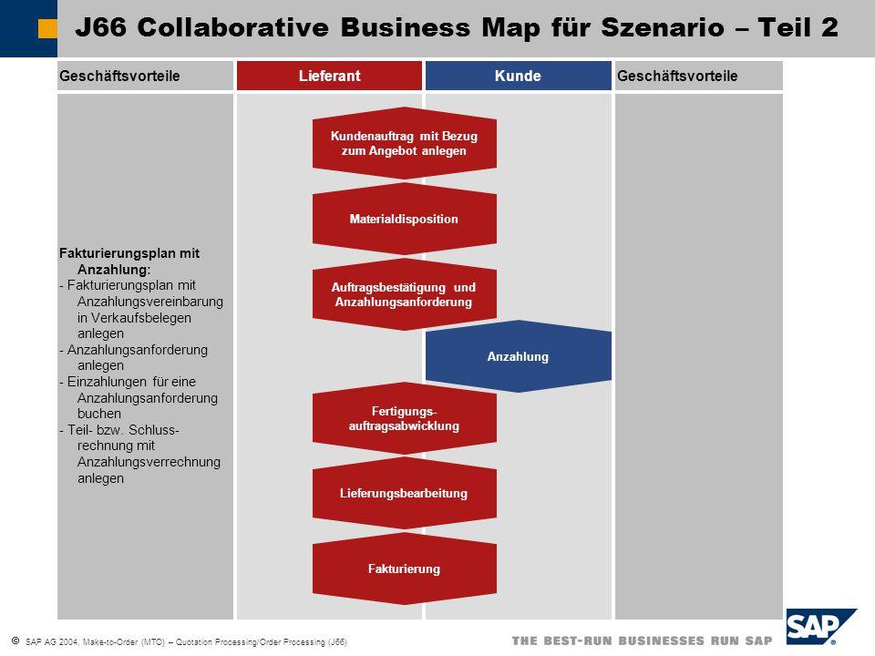  SAP AG 2004, Make-to-Order (MTO) – Quotation Processing/Order Processing (J66) GeschäftsvorteileLieferantKundeGeschäftsvorteile Fakturierungsplan mi