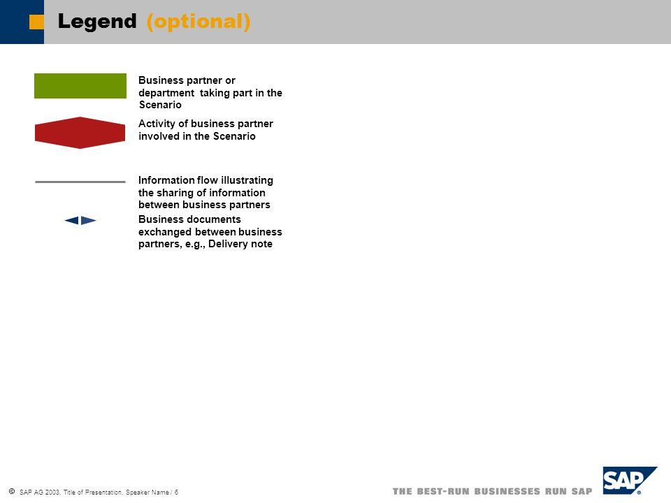  SAP AG 2003, Title of Presentation, Speaker Name / 7 Legend: Component View (optional) Component Function Process Flow e-Service Process Flow e-Service 1 Business Partner activity box Data Title roles business document Title Data