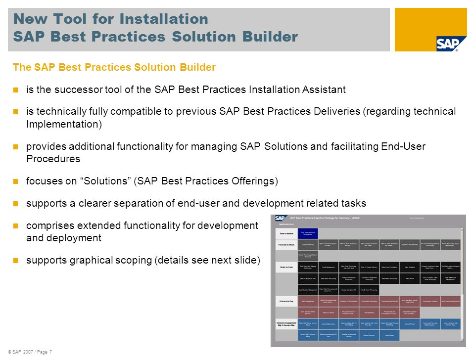 © SAP 2007 / Page 8 SAP Best Practices Solution Builder Graphical Scoping Graphical Scoping based on templates Standard templates are delivered by SAP Best Practices ( Entry Level Scopes ) Solution can easily be enhanced with further templates Based on scoping, a new solution (customer solution) is defined The scenarios of a solution are sized dynamically and ordered into a solution map-like view The color of a scenario is determined by its assignment to an application area The application areas are defined in the application area editor.