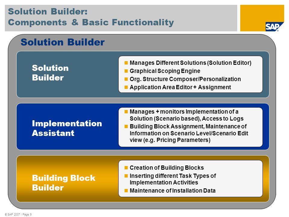 © SAP 2007 / Page 10 Solution Builder Navigation Switching Between the Components Solution Builder Implementation Assistant Building Block Builder