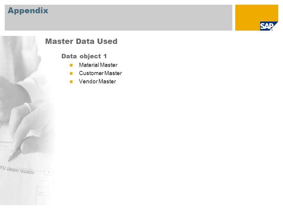 Appendix Data object 1 Material Master Customer Master Vendor Master Master Data Used