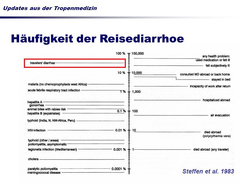 Häufigkeit der Reisediarrhoe Steffen et al. 1983 Updates aus der Tropenmedizin