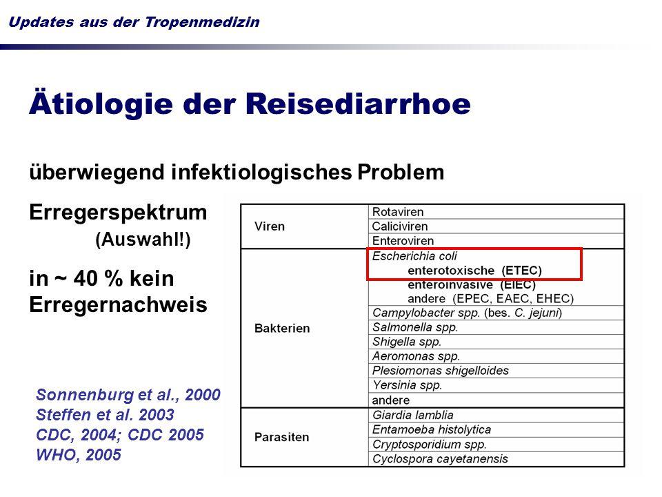 Reisediarrhoe Klinik abzugrenzen von der Reisediarrhoe: Dysenterie (Blut +/- Fieber) chronische Diarrhoe (> 14 Tage) Erkrankungen mit Durchfall als Begleitsymptom (insbes.