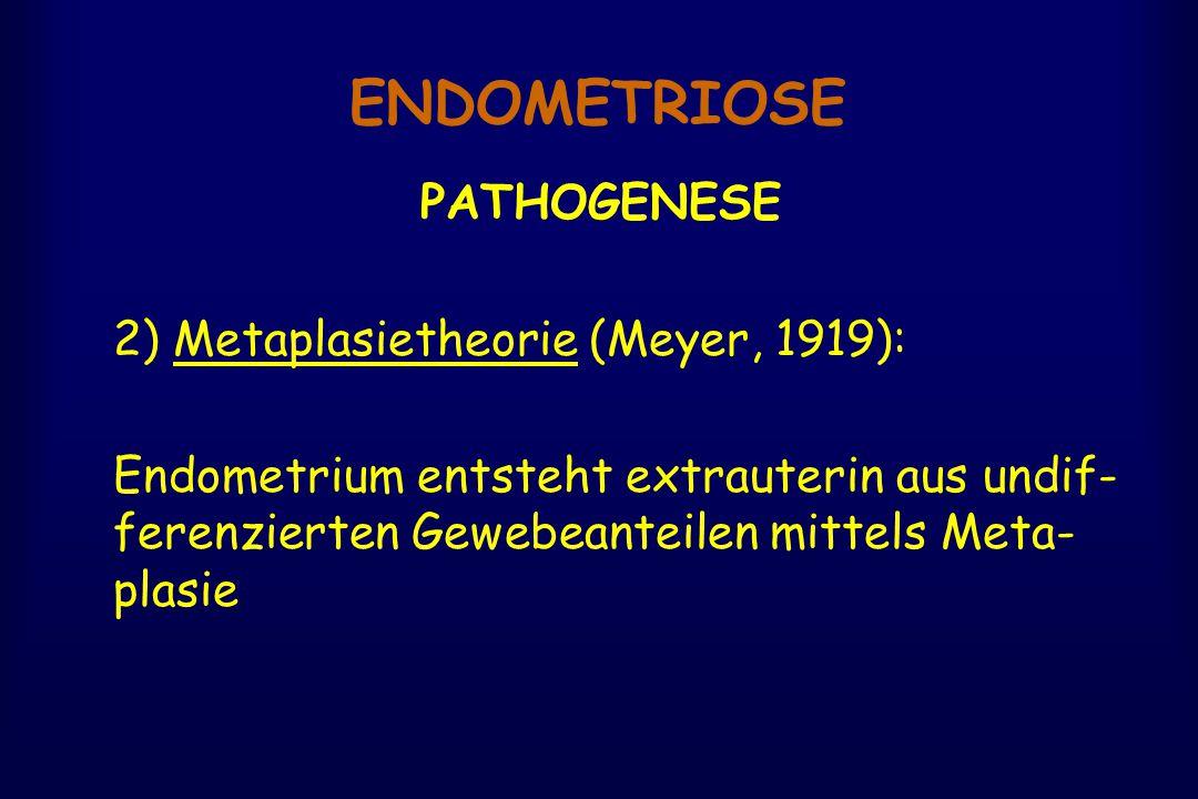 ENDOMETRIOSE PATHOGENESE 2) Metaplasietheorie (Meyer, 1919): Endometrium entsteht extrauterin aus undif- ferenzierten Gewebeanteilen mittels Meta- plasie
