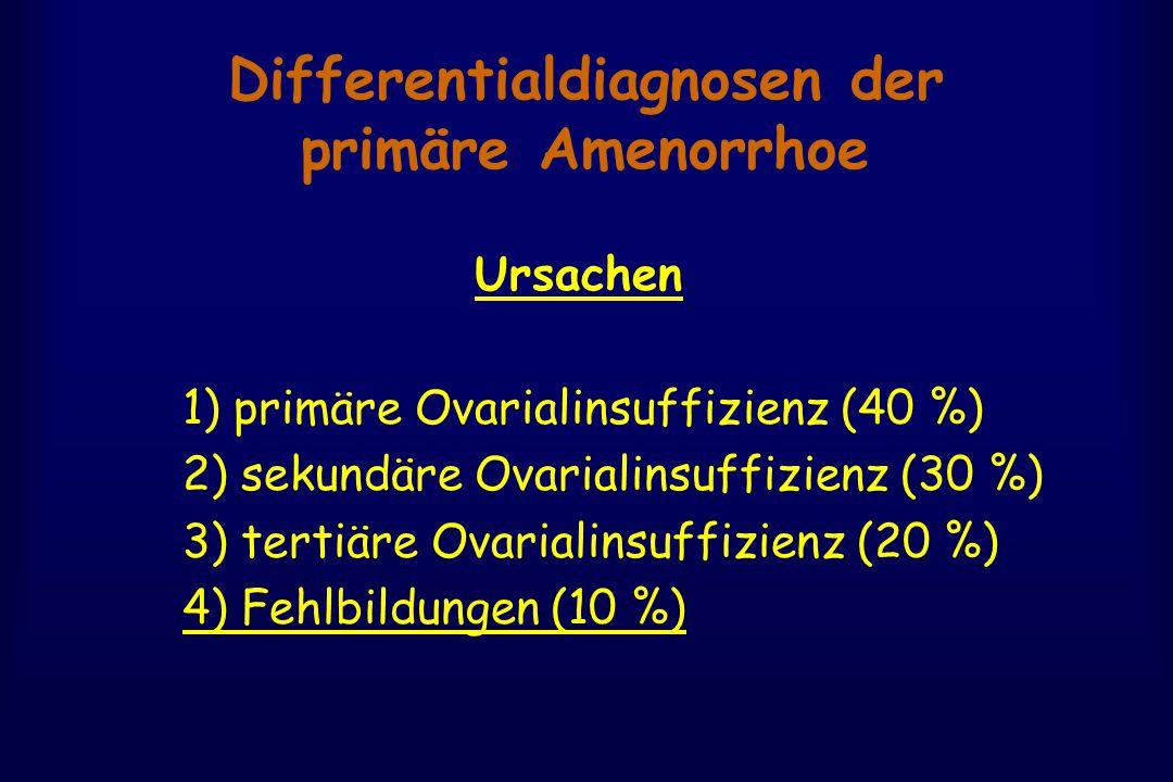 Differentialdiagnosen der primäre Amenorrhoe Ursachen 1) primäre Ovarialinsuffizienz (40 %) 2) sekundäre Ovarialinsuffizienz (30 %) 3) tertiäre Ovarialinsuffizienz (20 %) 4) Fehlbildungen (10 %)