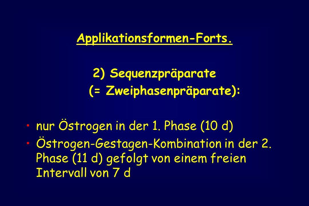 Applikationsformen-Forts. 2) Sequenzpräparate (= Zweiphasenpräparate): nur Östrogen in der 1. Phase (10 d) Östrogen-Gestagen-Kombination in der 2. Pha