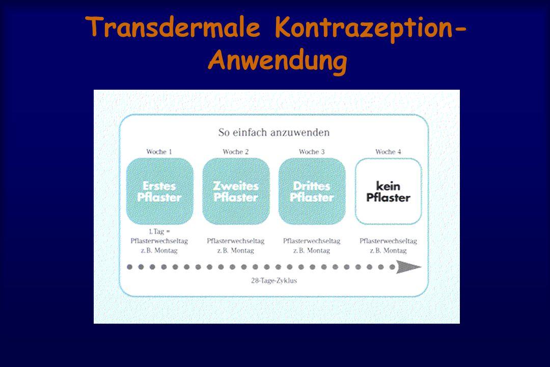 Transdermale Kontrazeption- Anwendung
