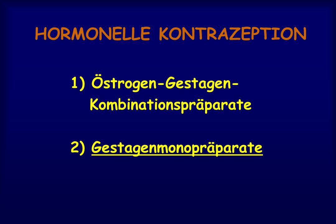 HORMONELLE KONTRAZEPTION 1) Östrogen-Gestagen- Kombinationspräparate 2) Gestagenmonopräparate