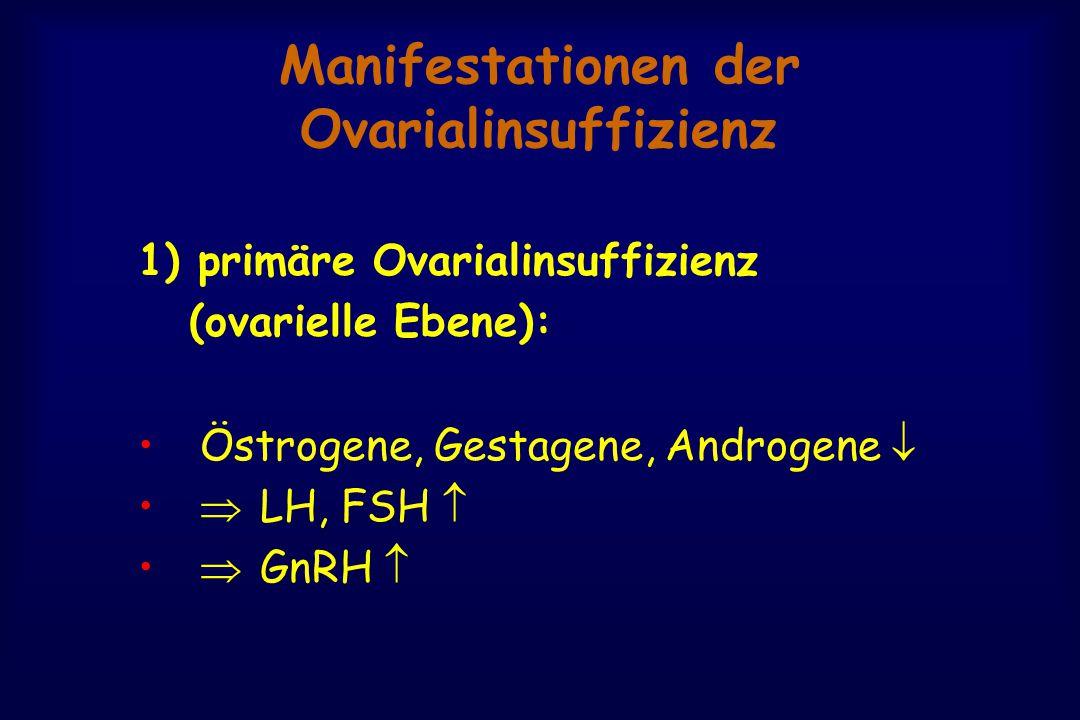 Manifestationen der Ovarialinsuffizienz 1) primäre Ovarialinsuffizienz (ovarielle Ebene): Östrogene, Gestagene, Androgene   LH, FSH   GnRH 