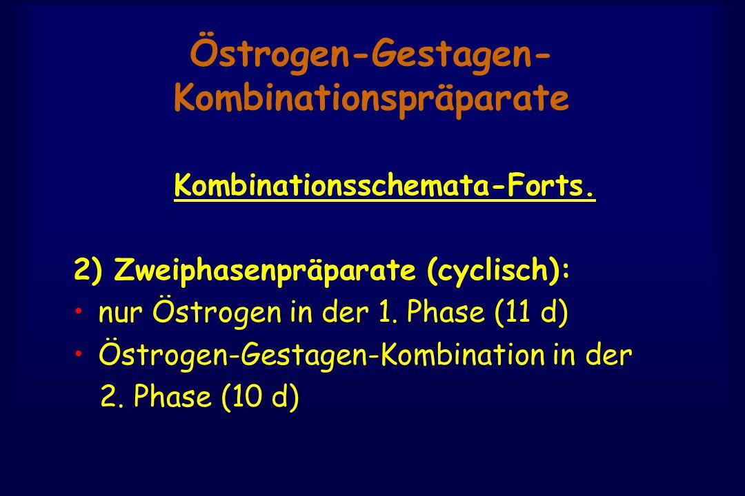 Östrogen-Gestagen- Kombinationspräparate Kombinationsschemata-Forts. 2) Zweiphasenpräparate (cyclisch): nur Östrogen in der 1. Phase (11 d) Östrogen-G