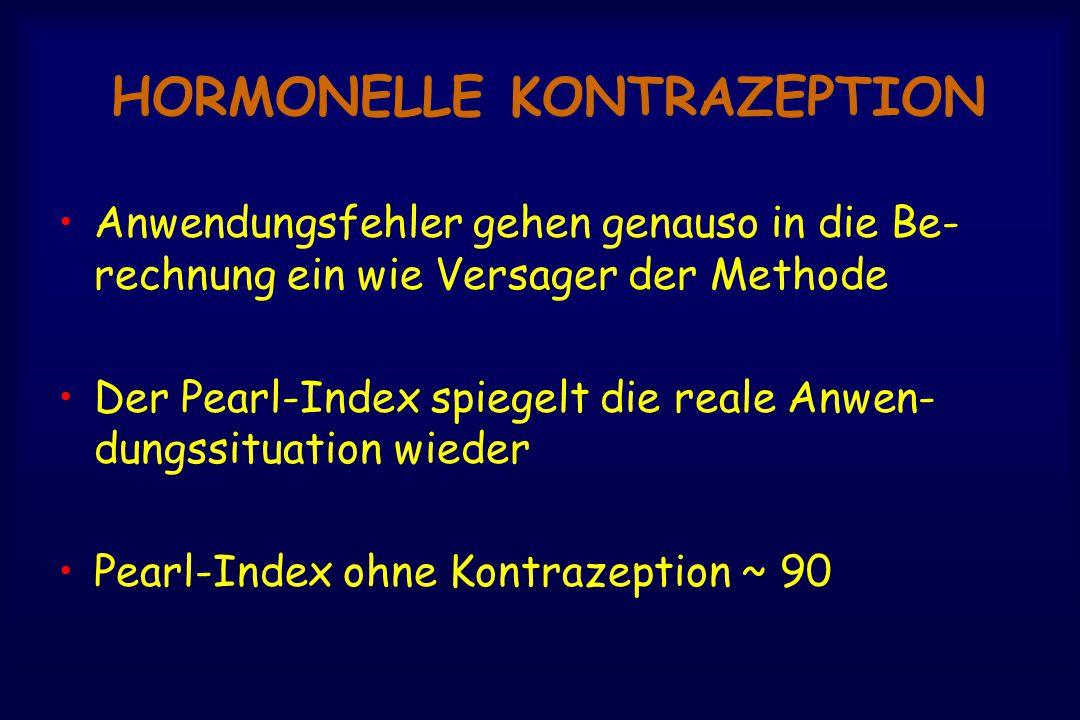 HORMONELLE KONTRAZEPTION Anwendungsfehler gehen genauso in die Be- rechnung ein wie Versager der Methode Der Pearl-Index spiegelt die reale Anwen- dungssituation wieder Pearl-Index ohne Kontrazeption ~ 90