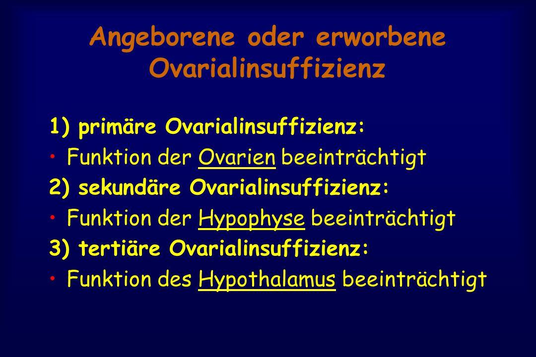 Angeborene oder erworbene Ovarialinsuffizienz 1) primäre Ovarialinsuffizienz: Funktion der Ovarien beeinträchtigt 2) sekundäre Ovarialinsuffizienz: Funktion der Hypophyse beeinträchtigt 3) tertiäre Ovarialinsuffizienz: Funktion des Hypothalamus beeinträchtigt