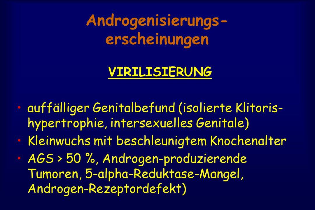 Androgenisierungs- erscheinungen VIRILISIERUNG auffälliger Genitalbefund (isolierte Klitoris- hypertrophie, intersexuelles Genitale) Kleinwuchs mit beschleunigtem Knochenalter AGS > 50 %, Androgen-produzierende Tumoren, 5-alpha-Reduktase-Mangel, Androgen-Rezeptordefekt)