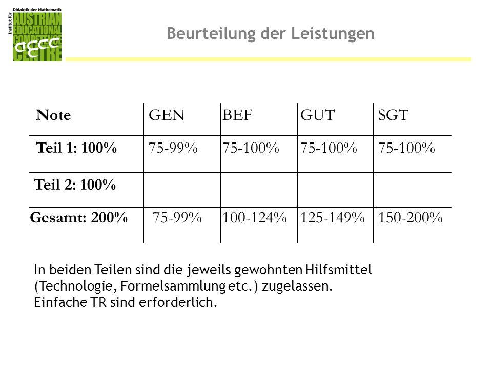 Beurteilung der Leistungen In beiden Teilen sind die jeweils gewohnten Hilfsmittel (Technologie, Formelsammlung etc.) zugelassen. Einfache TR sind erf