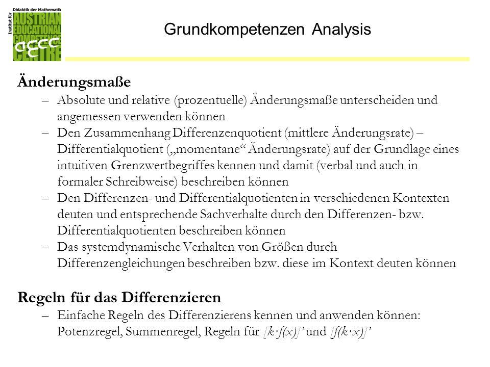 Grundkompetenzen Analysis Änderungsmaße –Absolute und relative (prozentuelle) Änderungsmaße unterscheiden und angemessen verwenden können –Den Zusamme