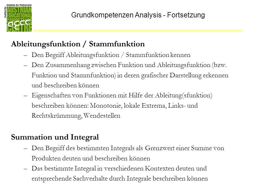 Grundkompetenzen Analysis - Fortsetzung Ableitungsfunktion / Stammfunktion –Den Begriff Ableitungsfunktion / Stammfunktion kennen –Den Zusammenhang zw